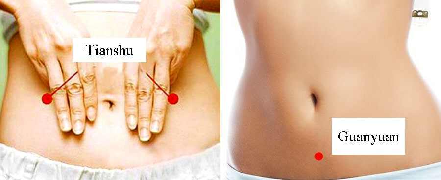 Acupressure Points for Constipation - TCM Simple